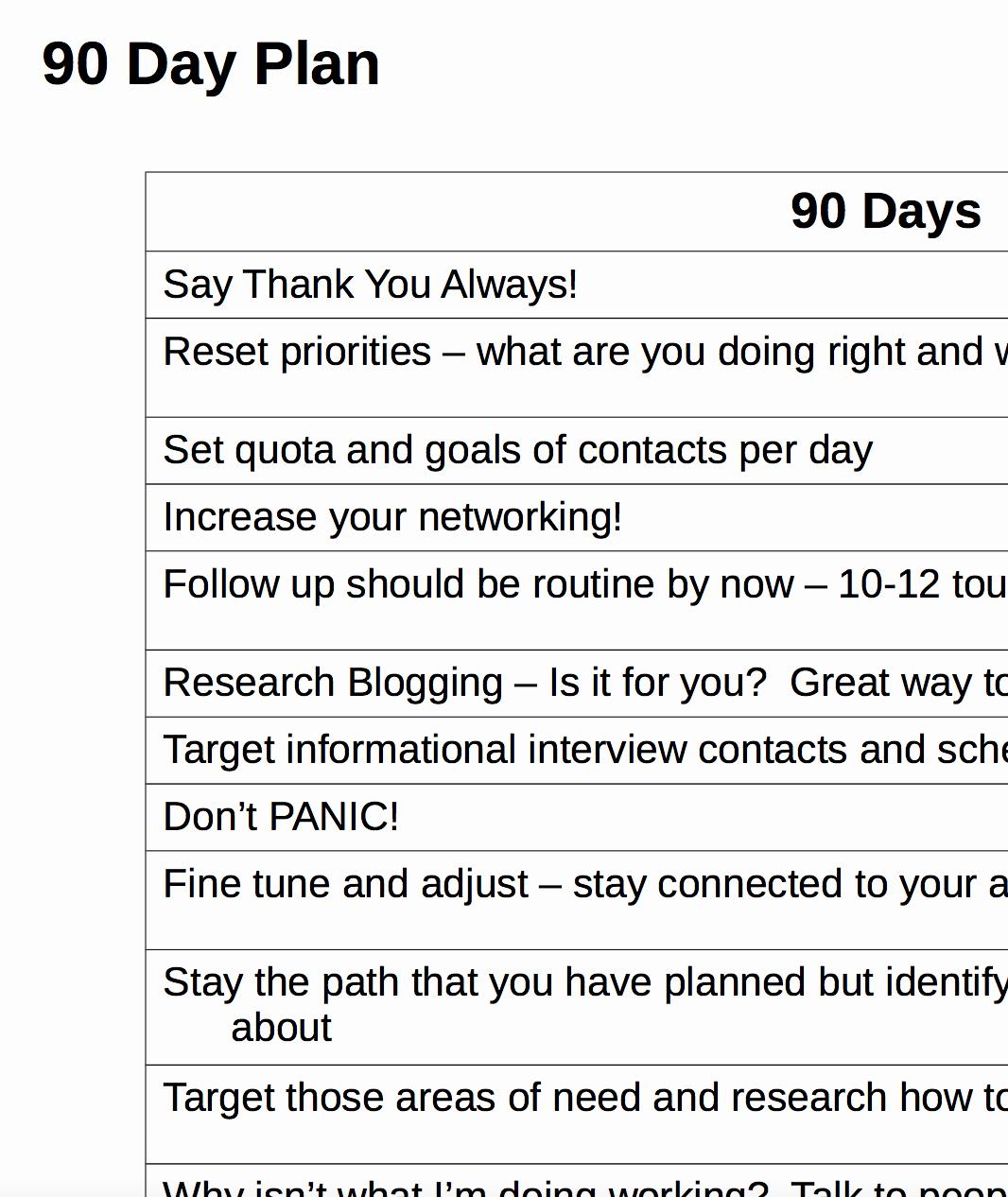 90 Day Plan Template Staruptalent