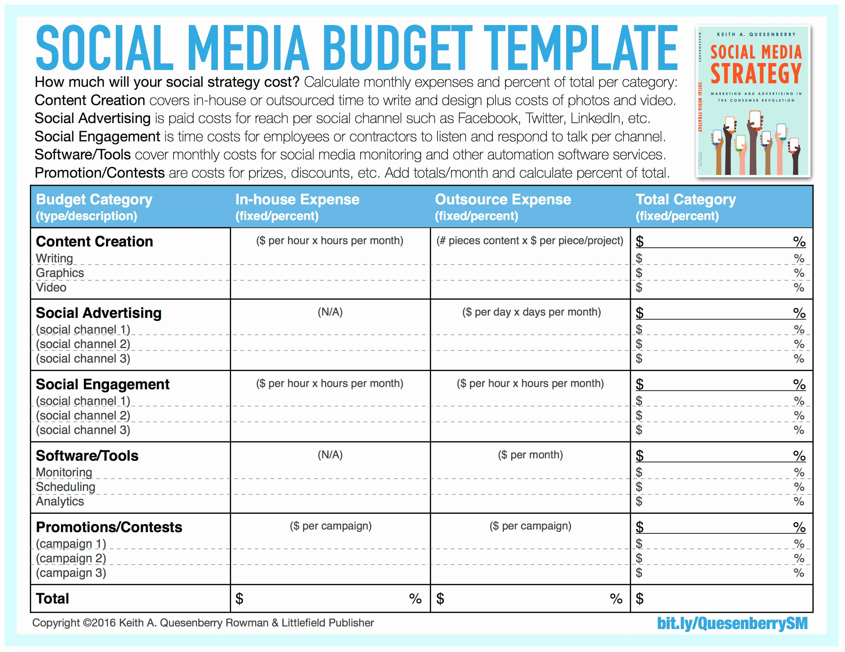 A Simple Guide to Calculating A social Media Marketing