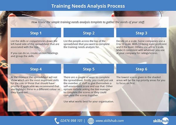 A Simple Training Needs Analysis Template In Excel