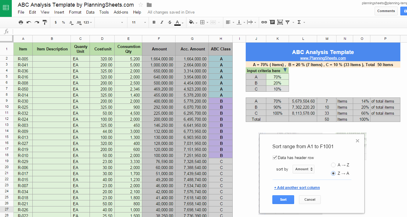Abc Analysis Template In Google Sheets