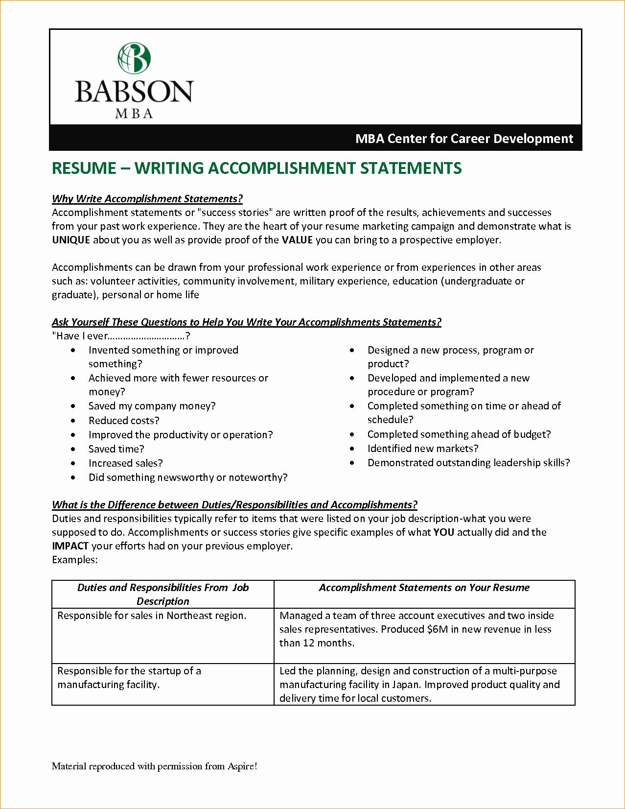 Ac Plishments In Resume Business Proposal Templated