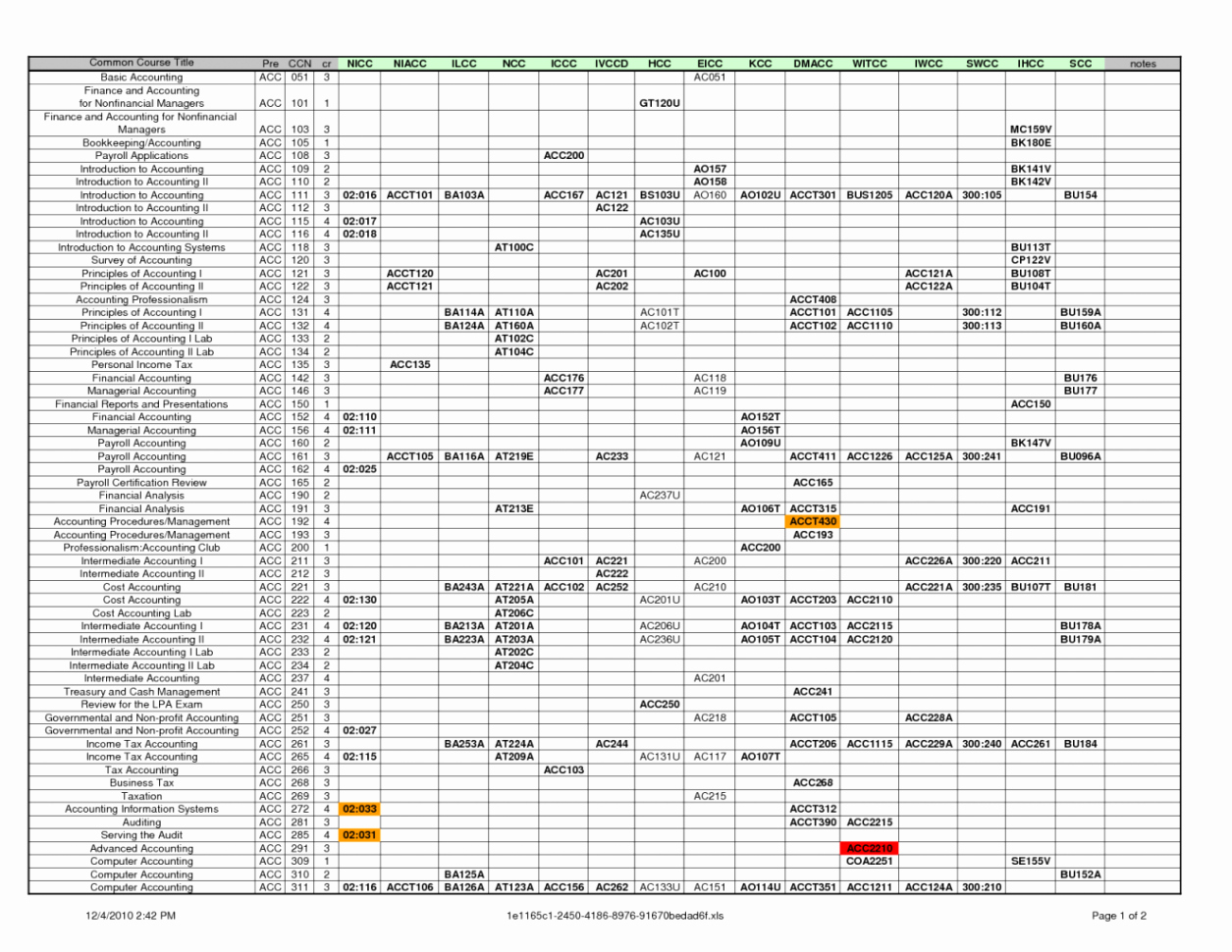 Account Spreadsheet Templates Accounting Spreadsheet