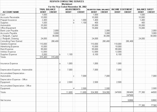 Accounting Worksheet Excel Accounting Worksheet Accounting