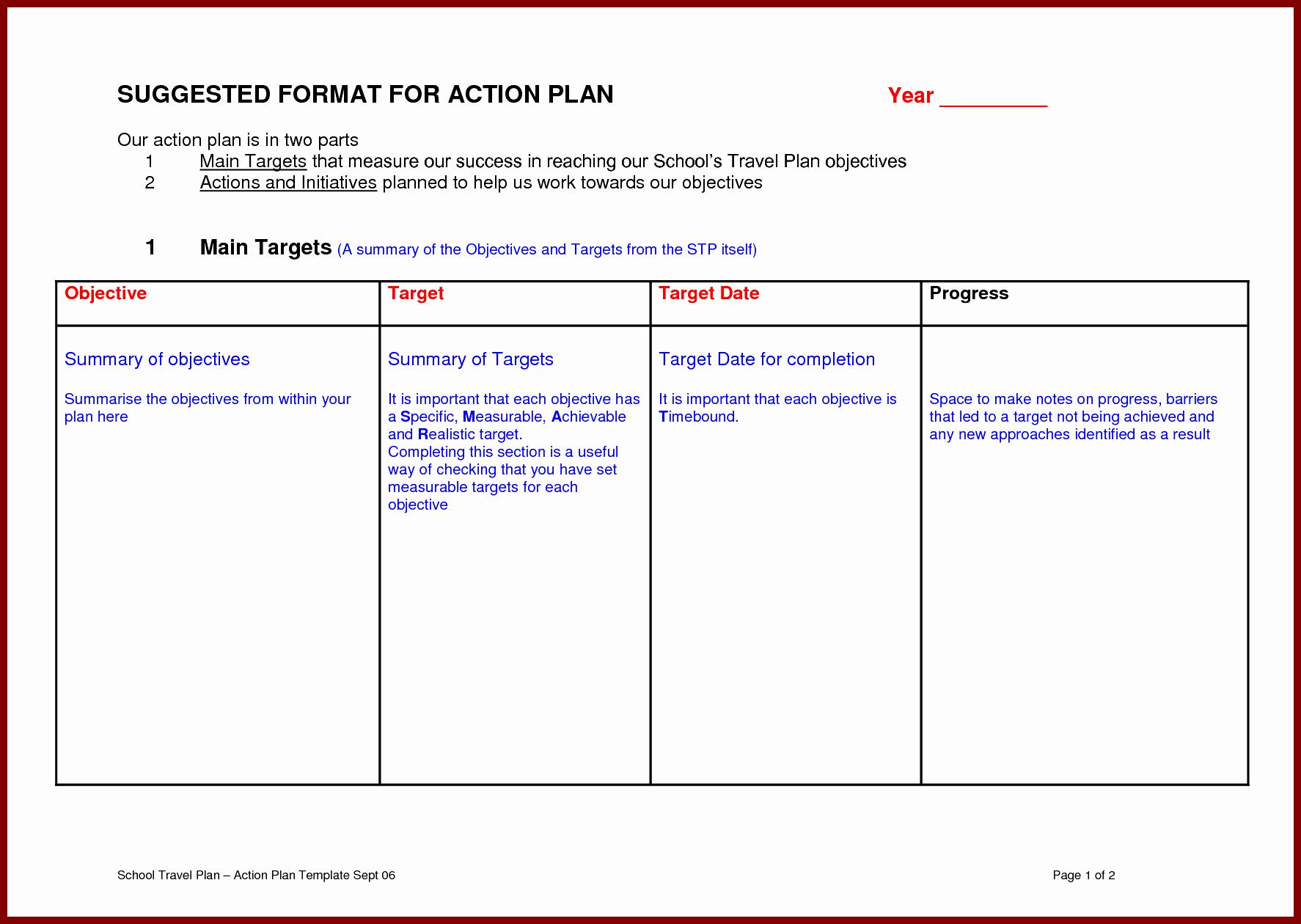 Action Plan Sample Template Mughals