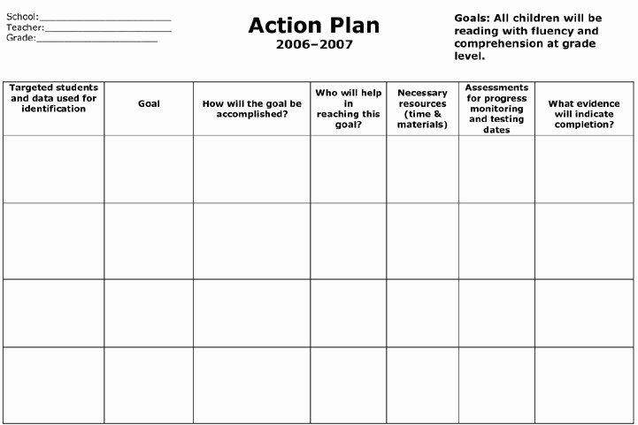 Action Plan Template Sample Action Plan