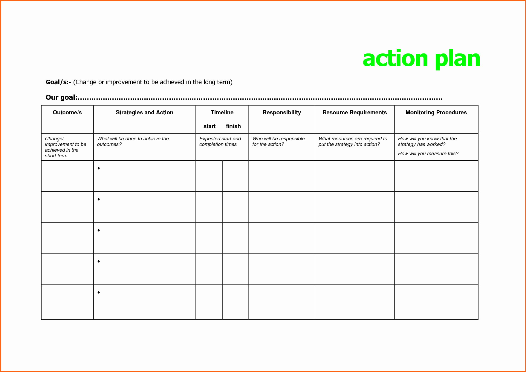 Action Plans Template Example Mughals