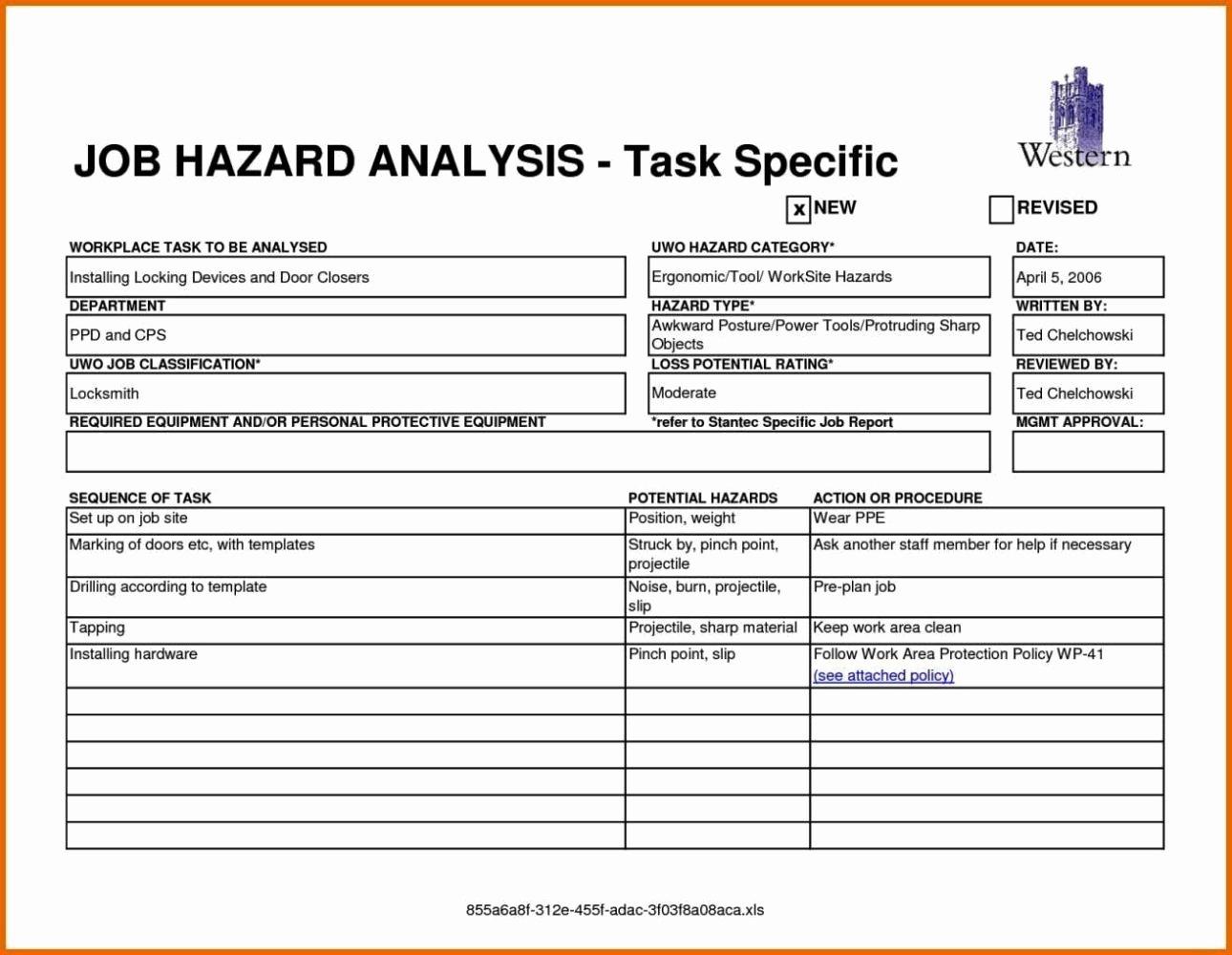 activity hazard analysis templates