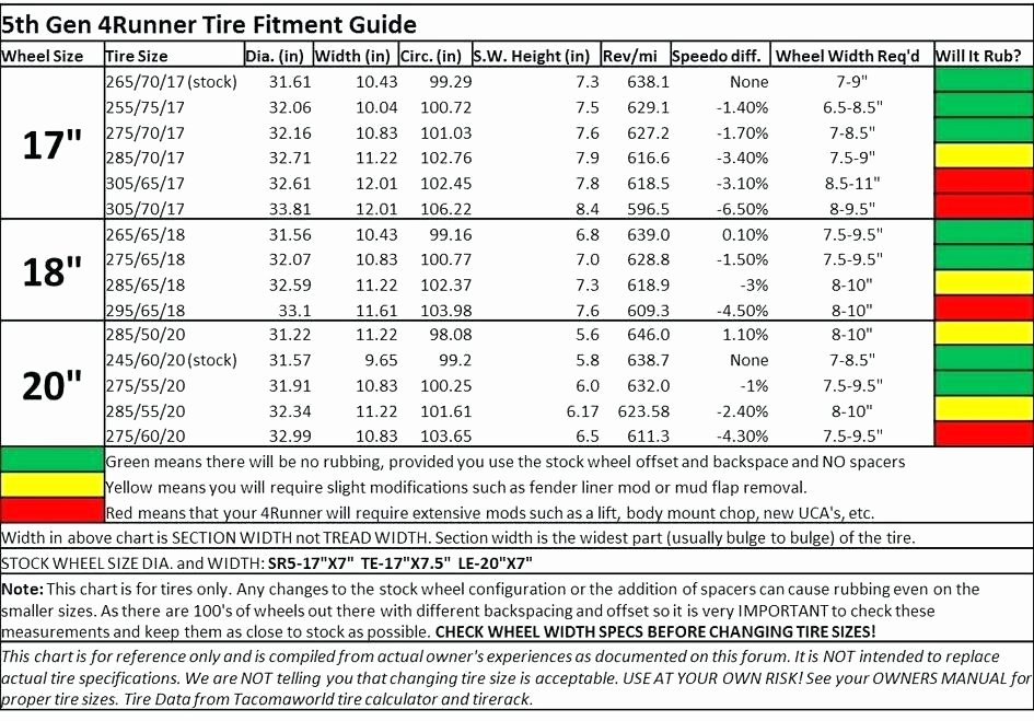 Aftermarket Wheel Tire Fitment Chart Width – andromedarfo