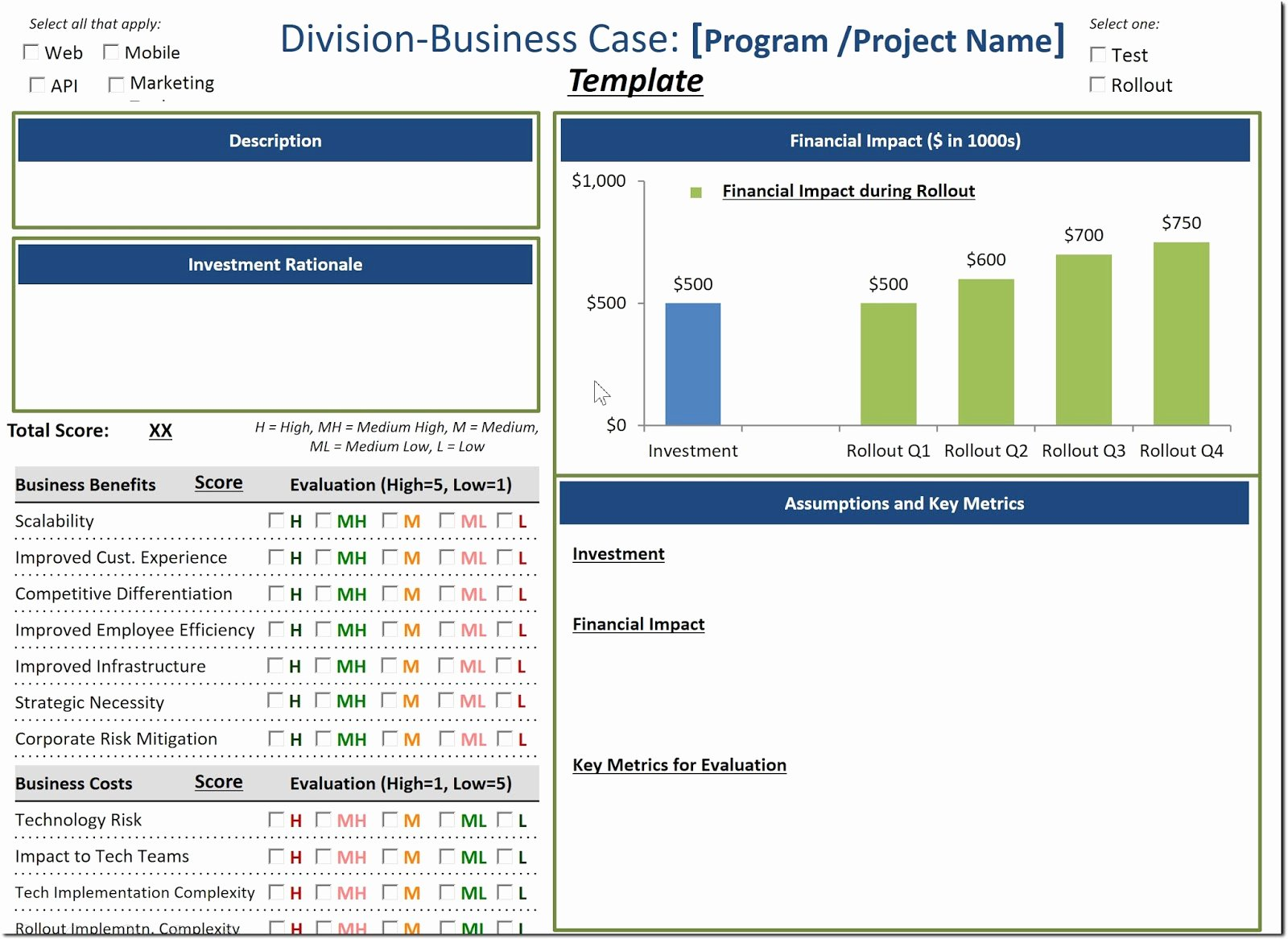 Agile Portfolio & Program Management – Part Ii Governance