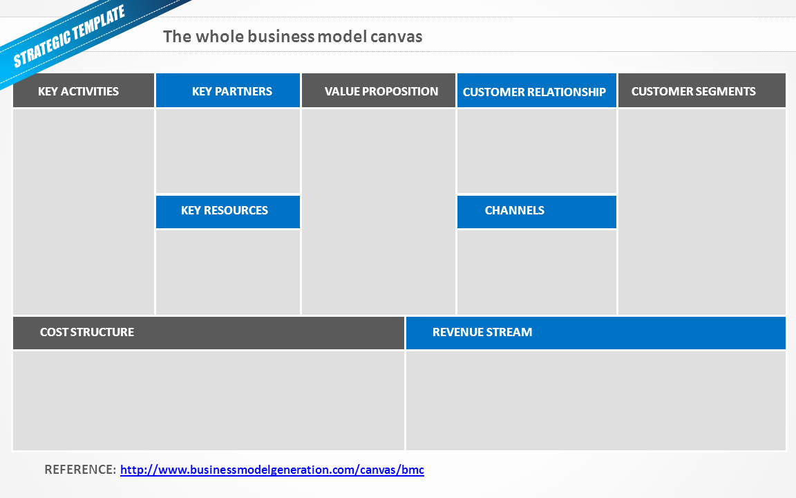 Airbnb Business Model Here's Exactly How It Works