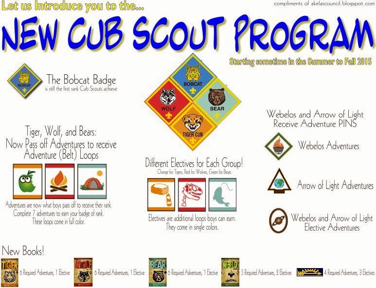 Akela S Council Cub Scout Leader Training Blue and Gold