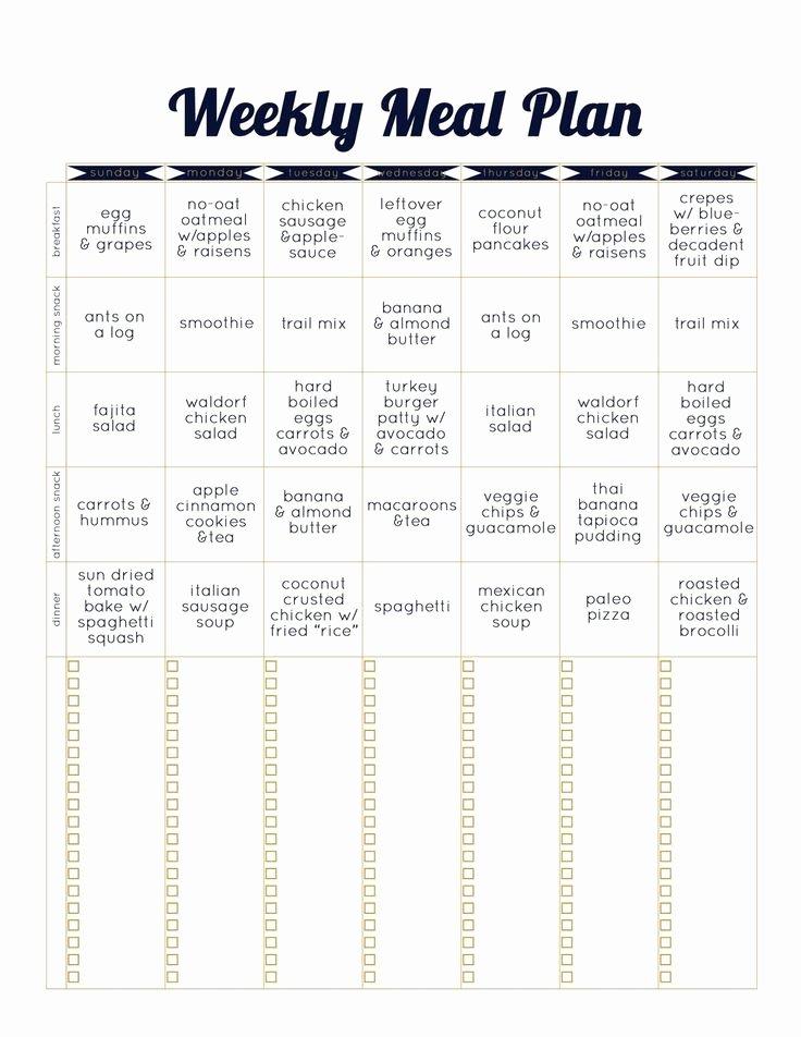 Always Underfoot Paleo Template Weekly Meal Plan