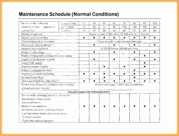 Annual Maintenance Schedule Template – Flybymedia
