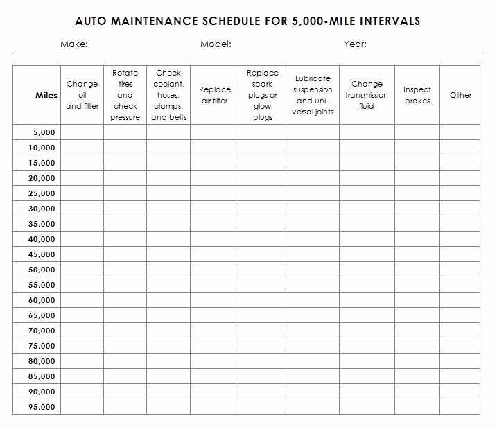 Auto Maintenance Schedule Template