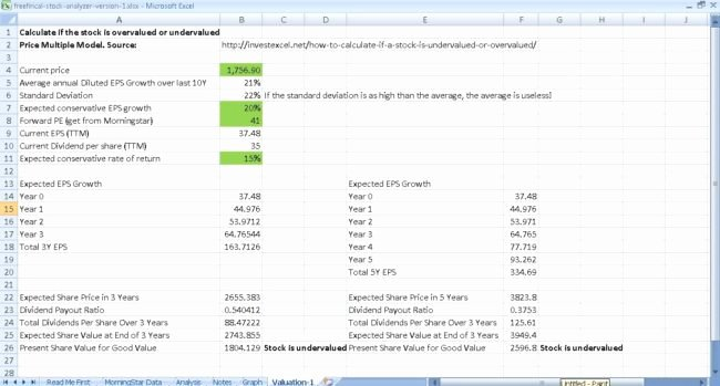 Automated Stock Analyzer – now with Reverse Dcf Valuation