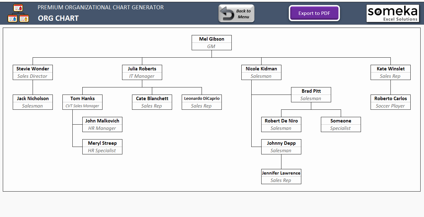 Automatic organizational Chart Maker with S Excel