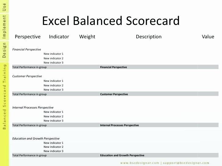Balance Scorecard Template Balanced Free Word Excel