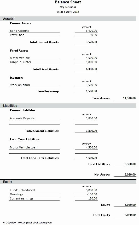 Balance Sheet format Basic Template Simple Example India