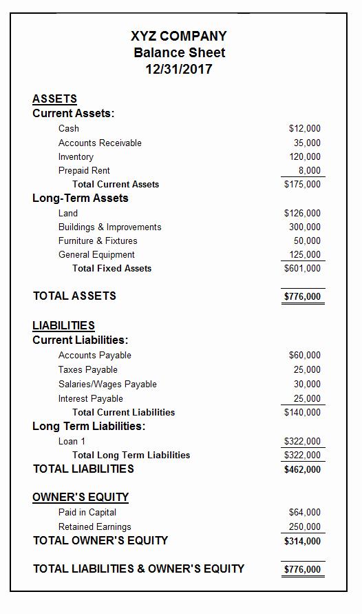 Balance Sheet format Example & Free Template – Basic