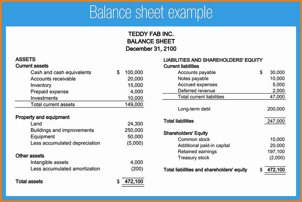 Balance Sheet Generator