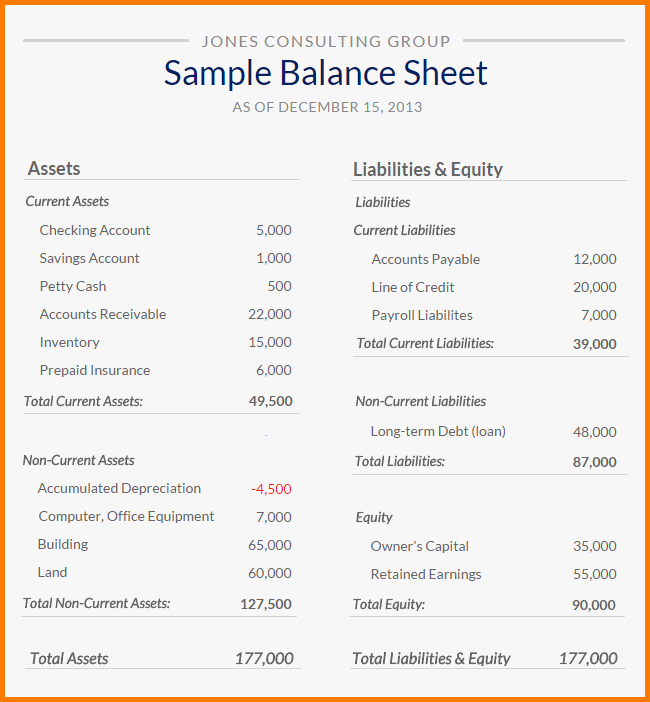 Balance Sheet Template for Small Business