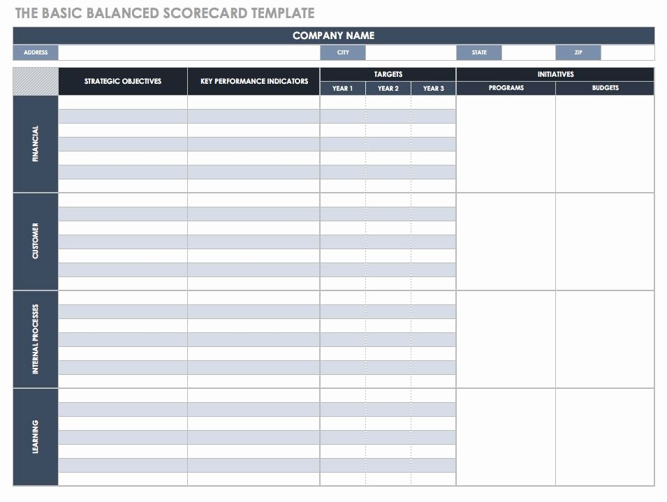 Balanced Scorecard Examples and Templates