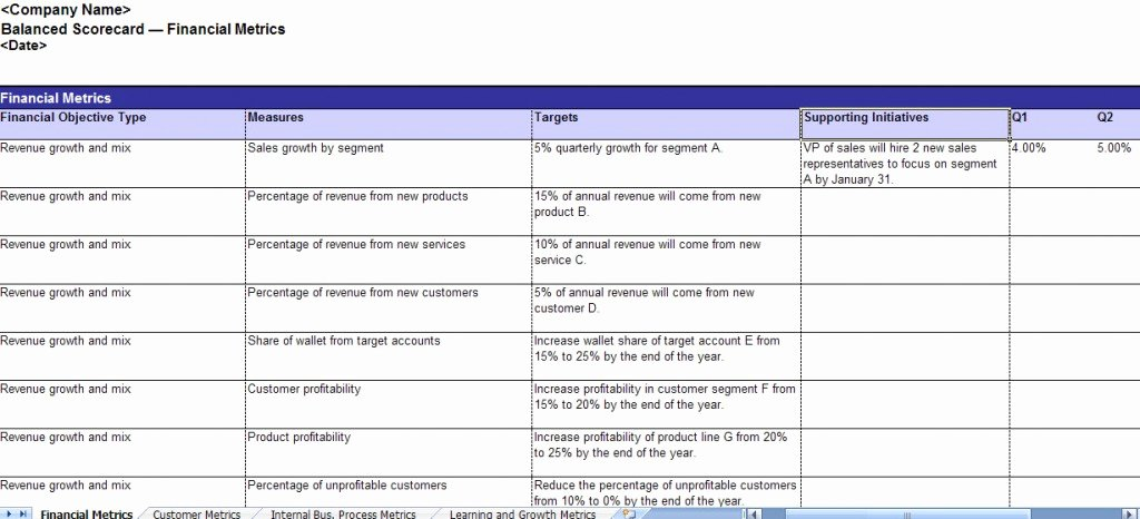 Balanced Scorecard Template Excel to Pin On