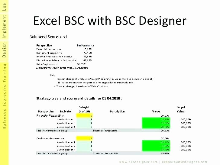 balanced scorecard template word beautiful best strategy map and templates for