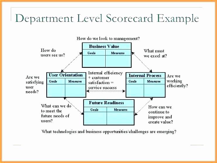 Balanced Scorecard Template Word Sample Doc – Spitznasfo