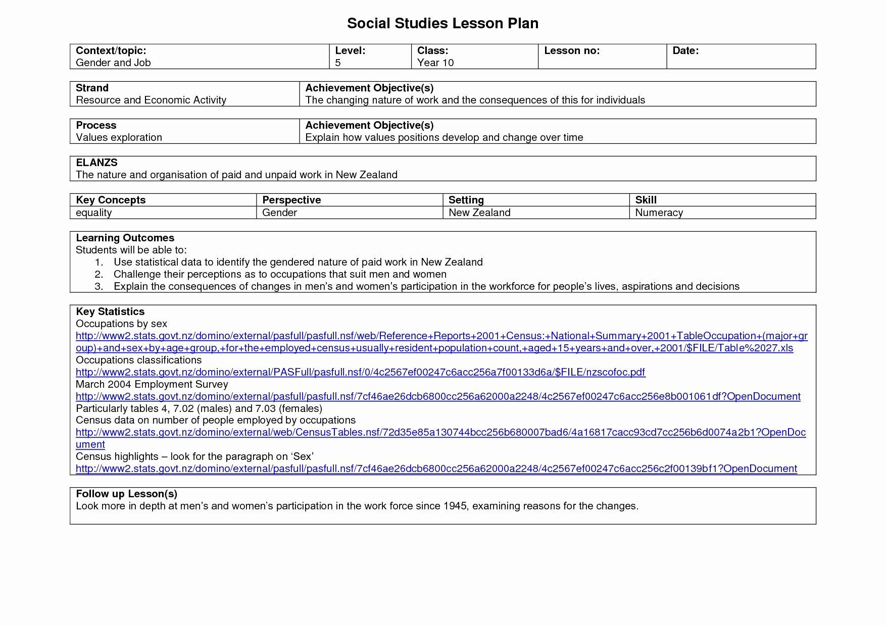 Basic S Madeline Hunter Lesson Plan format