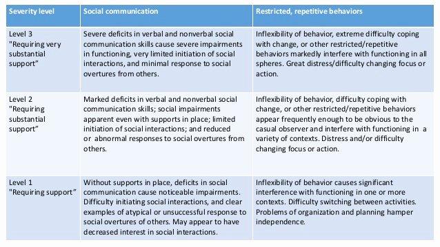 Behavior Plan Template