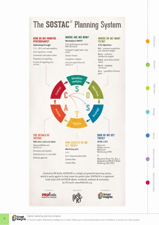 Best 25 Marketing Plan Template Ideas On Pinterest
