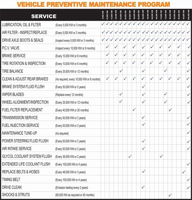 Best 25 Vehicle Maintenance Log Ideas On Pinterest