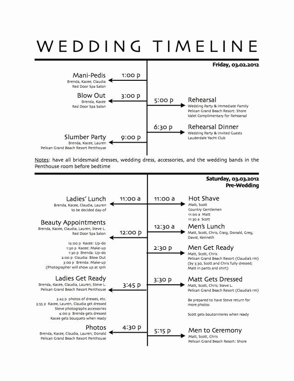 Best 25 Wedding Reception Timeline Ideas On Pinterest
