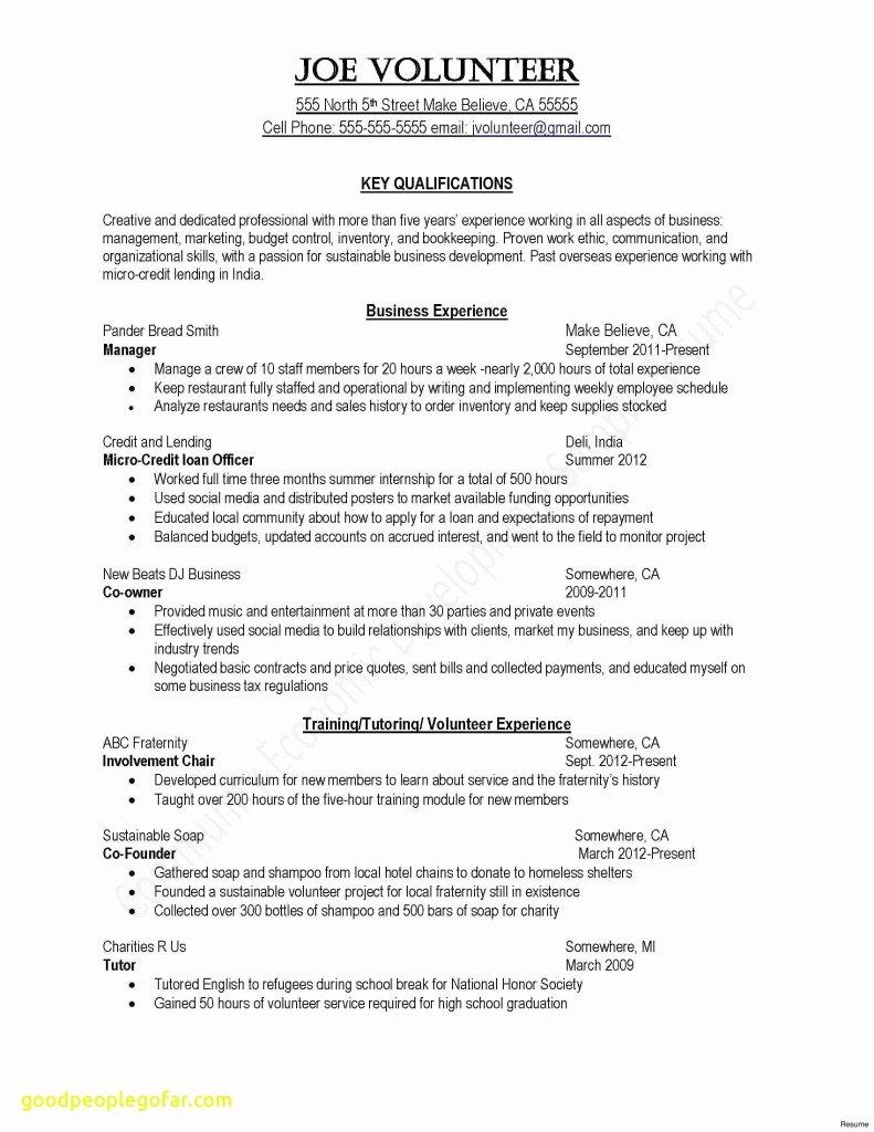 Best Free Resume Builder 2016