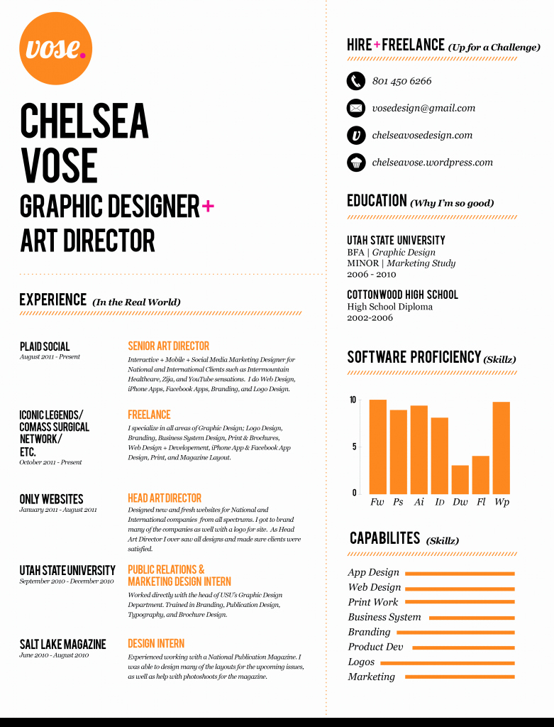 Best Graphic Design Resumes Designer Cv Sample Doc Best