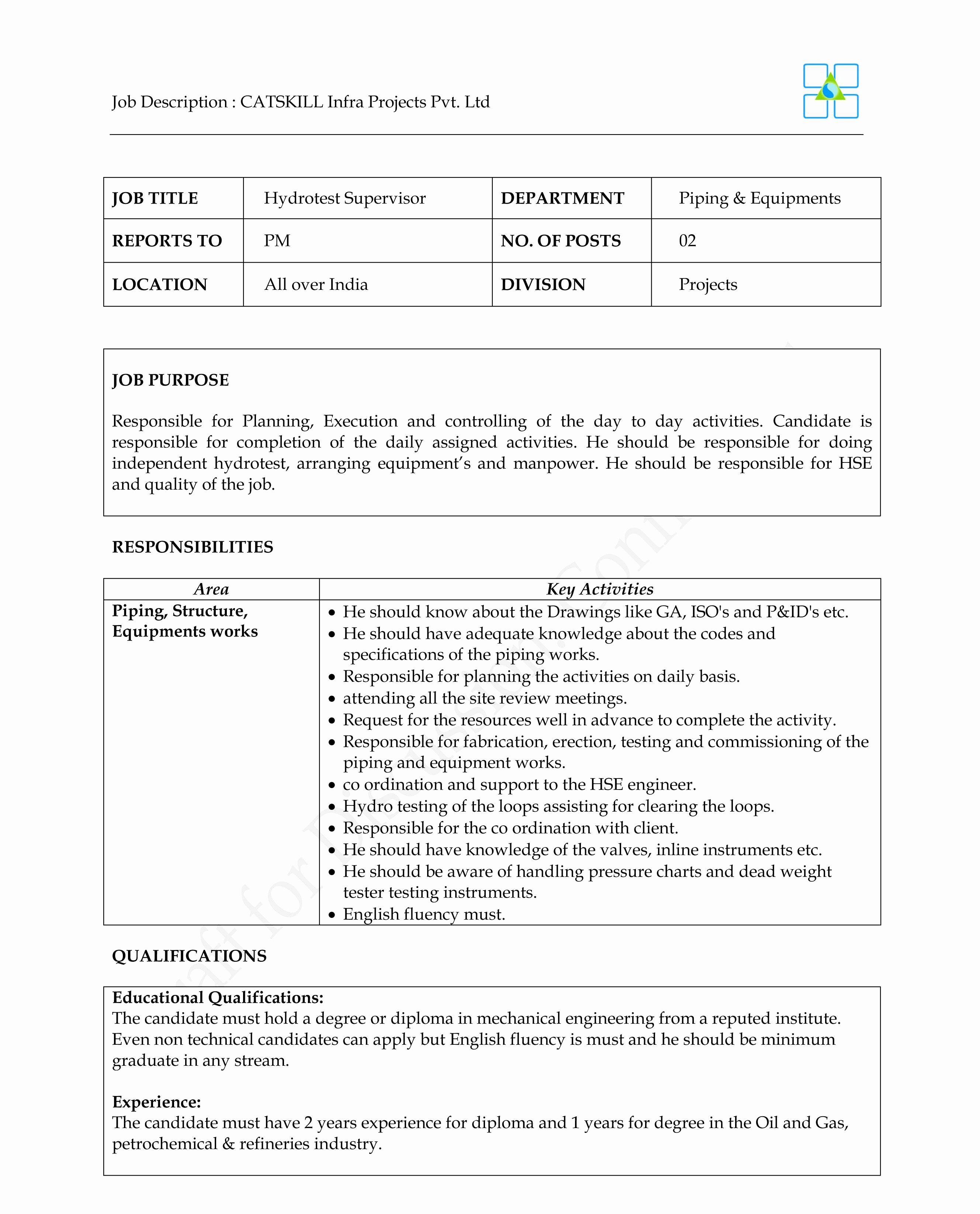 Best Place to Post Resume Luxury for Server Position