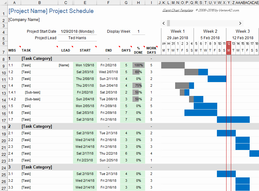 Best Project Management Templates to Ease Up Your Project