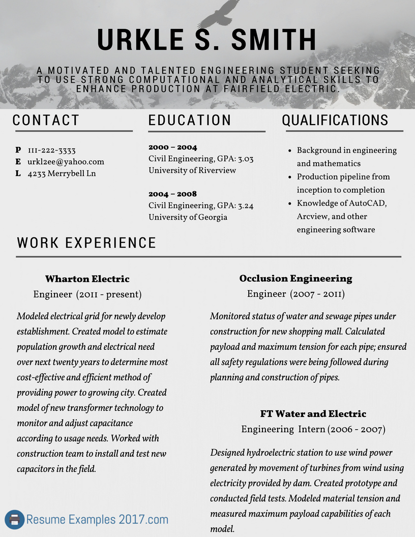 Best Resume Examples 2018 On the Web