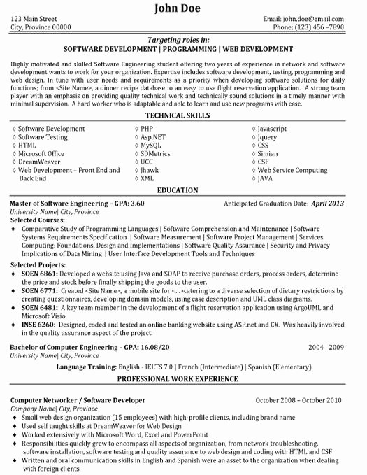 Best Resume software Template