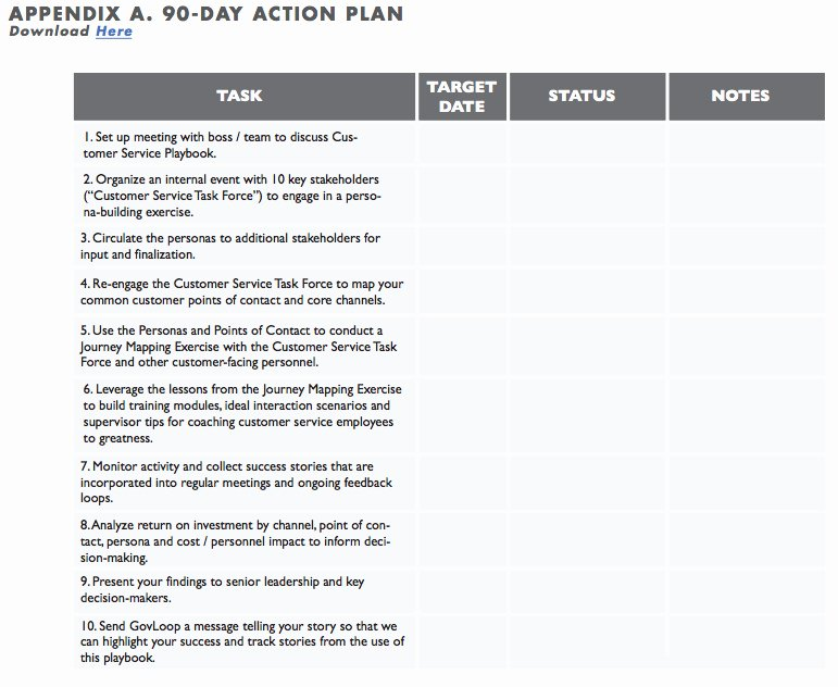 Best S Of 90 Day Work Plan Template 30 60 90 Day
