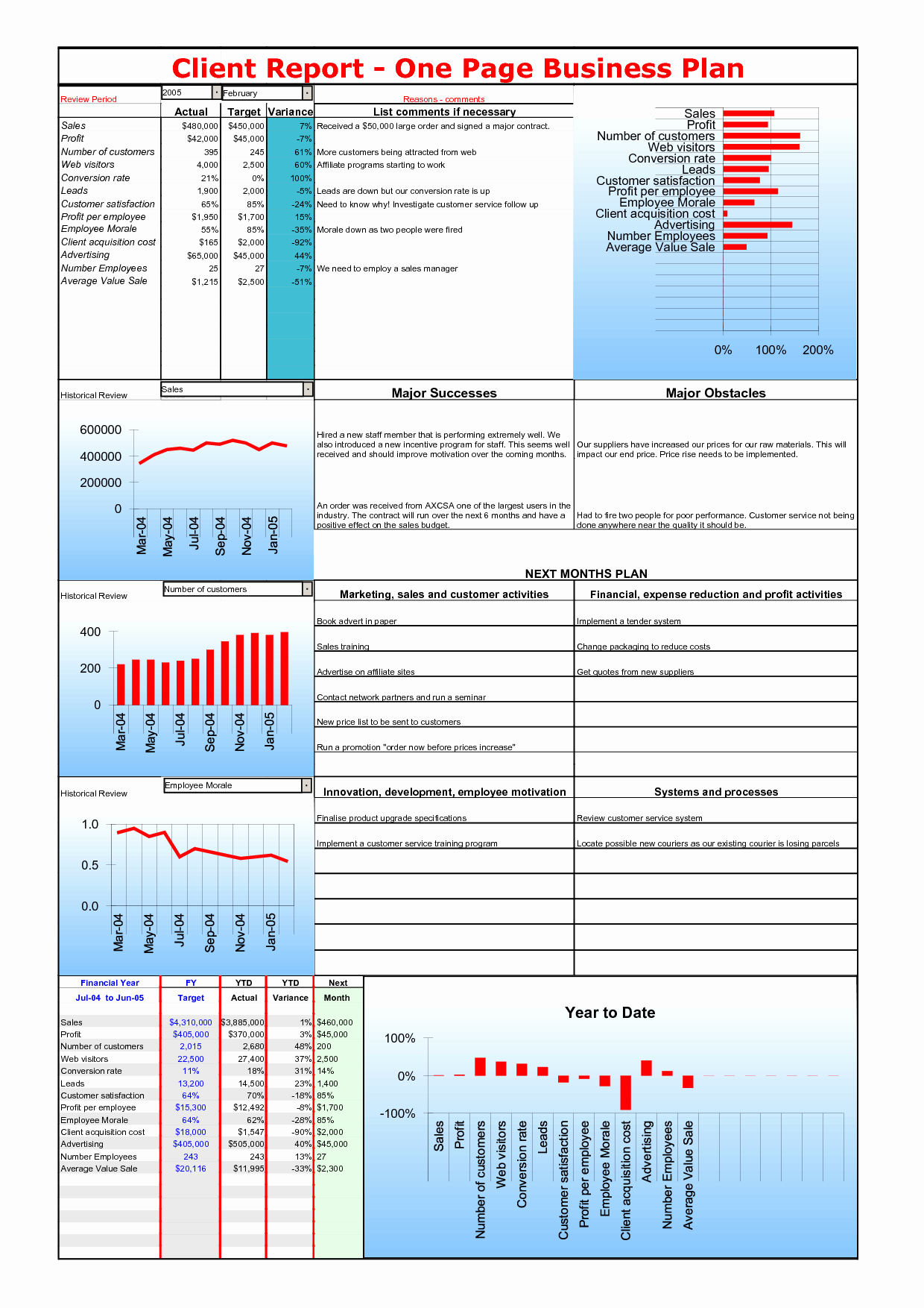 Best S Of E Page Report Template Powerpoint