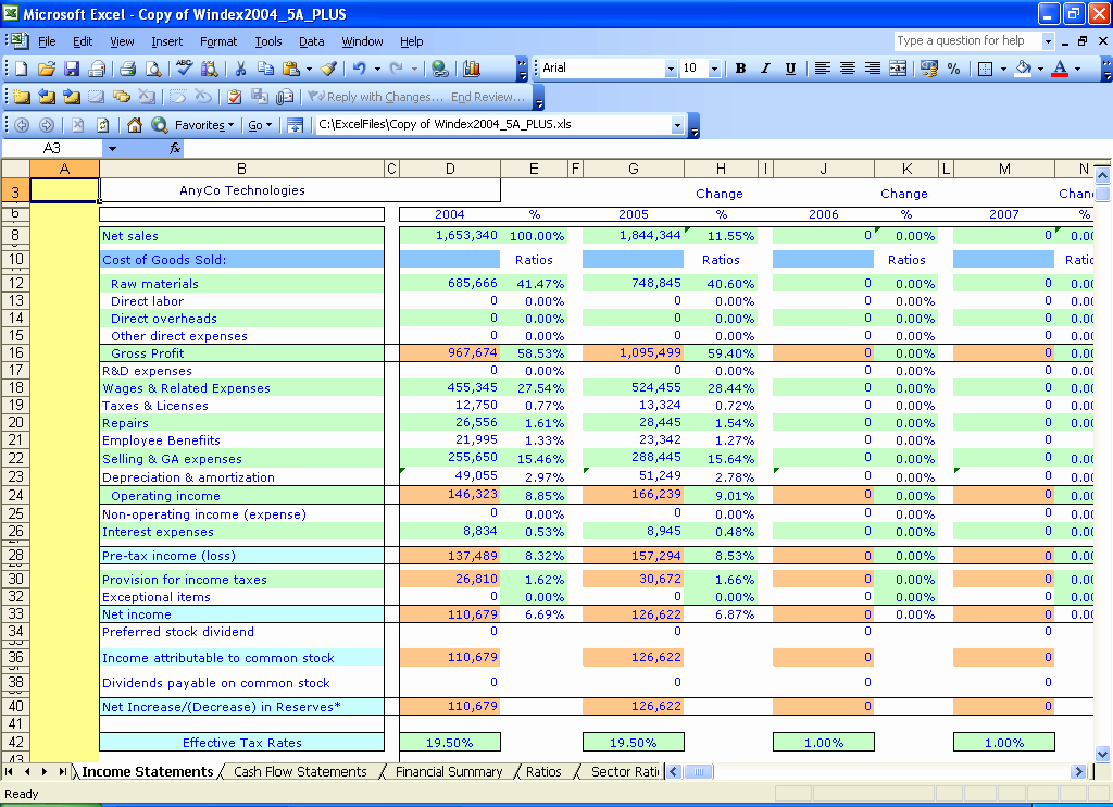 Best S Of Financial In E Statement Template