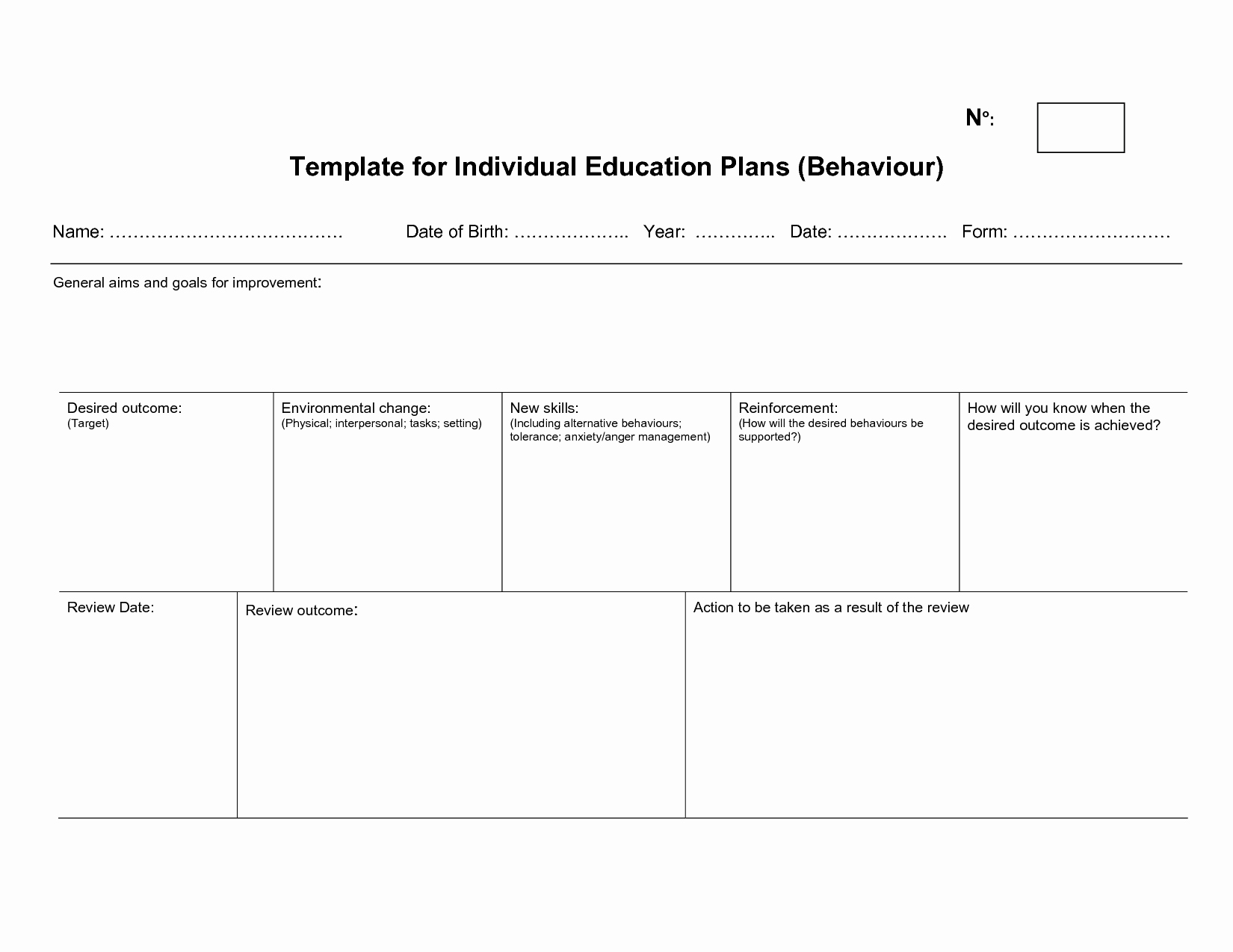 Best S Of Individual Learning Plan Template