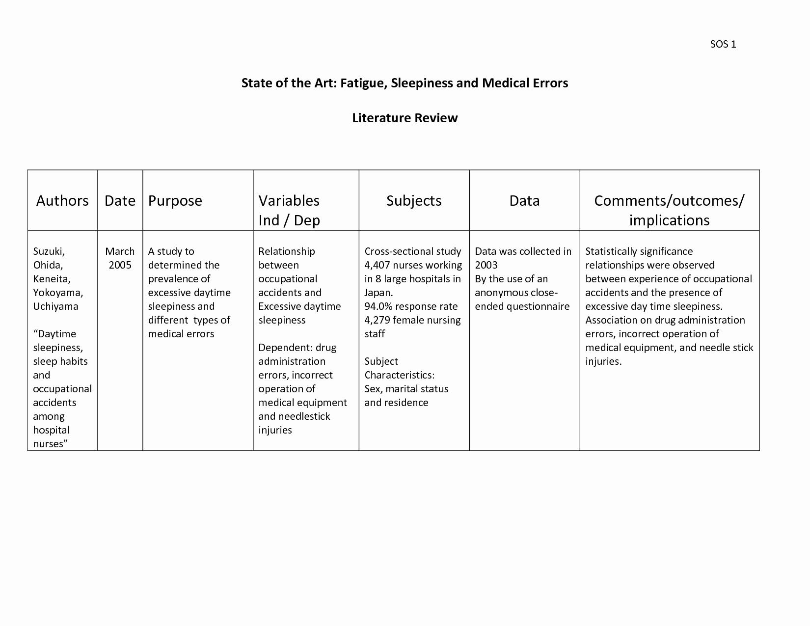 Best S Of Nursing Literature Review Template