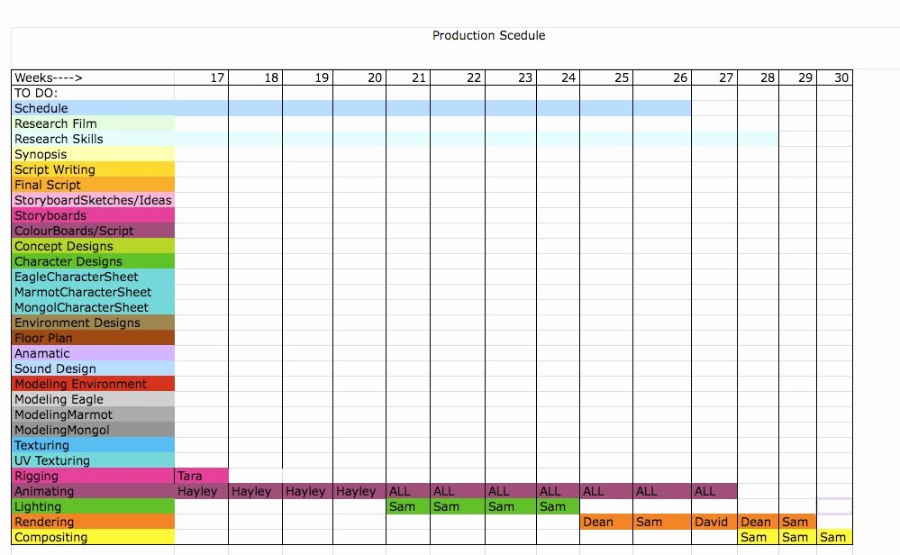 Best S Of Production Plan Template Production