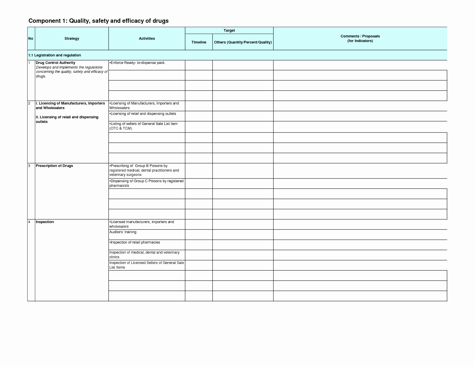 Best S Of Quality Plan Template Free Project