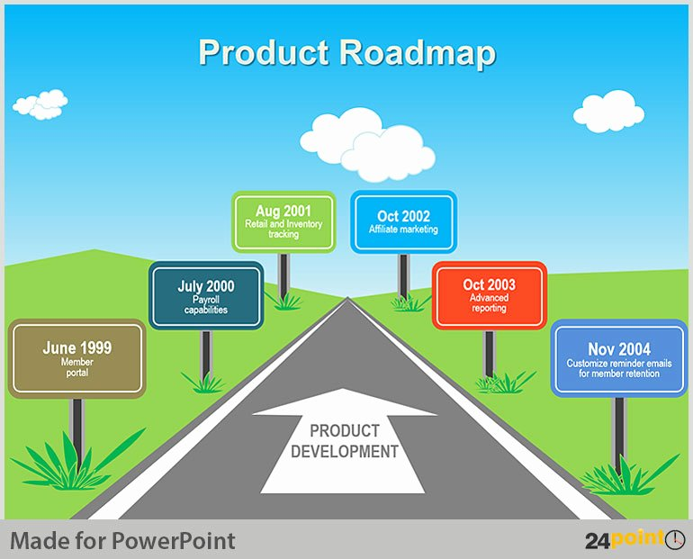 Best S Of Road Map Presentation Free Product Road