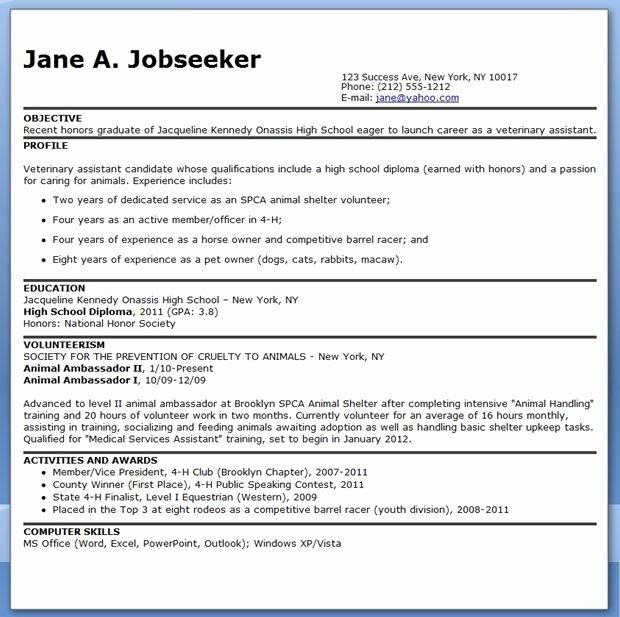 Best S Of Veterinary Technician Resume Postings