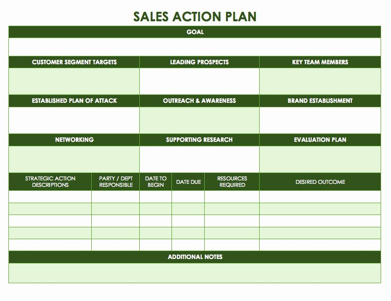 Best Sales Action Plan Template Example with Impressive